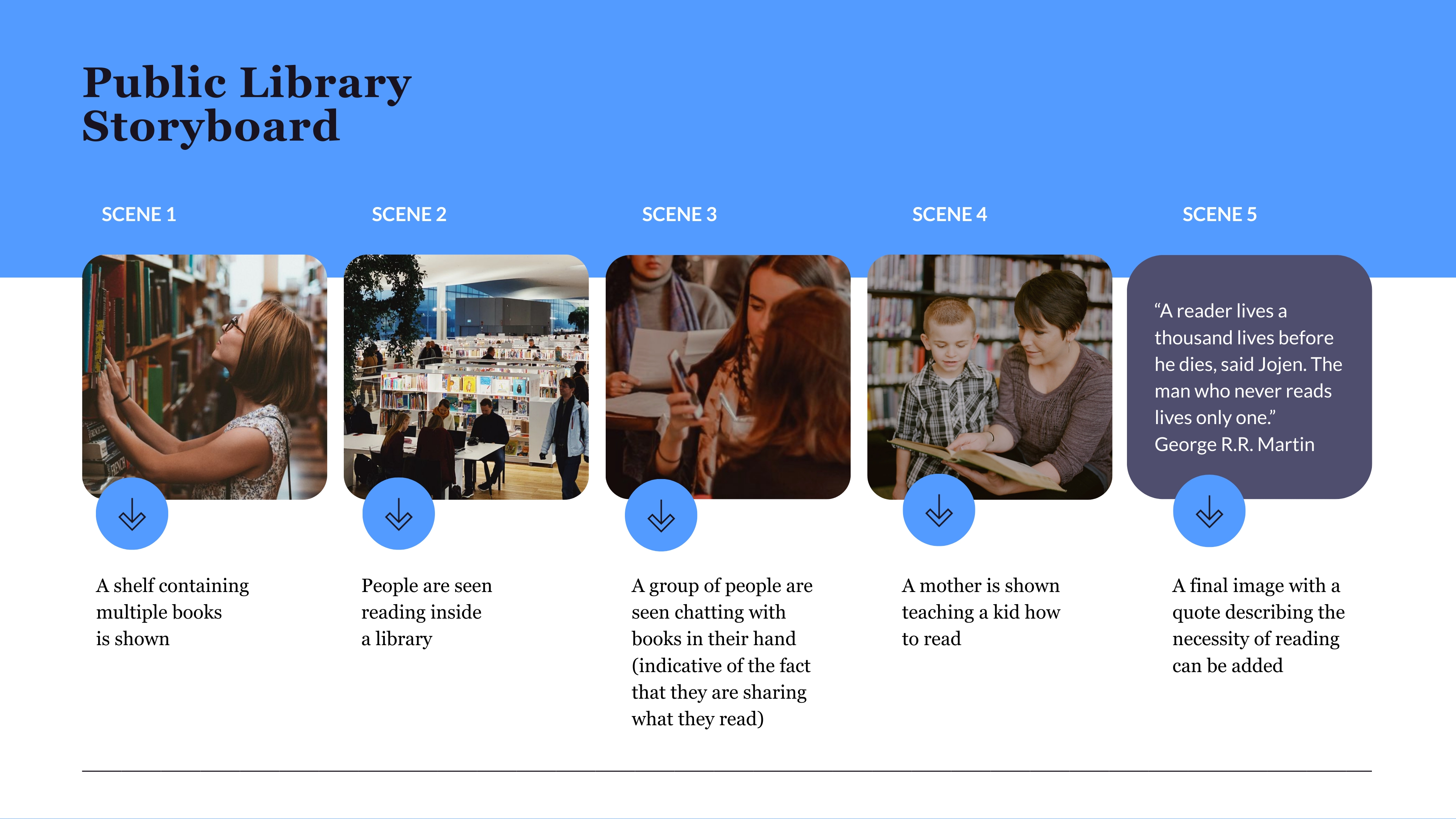 Public Library Storyboard Template