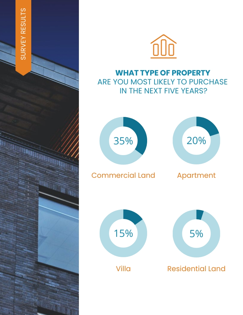 Real Estate - Survey Results Template