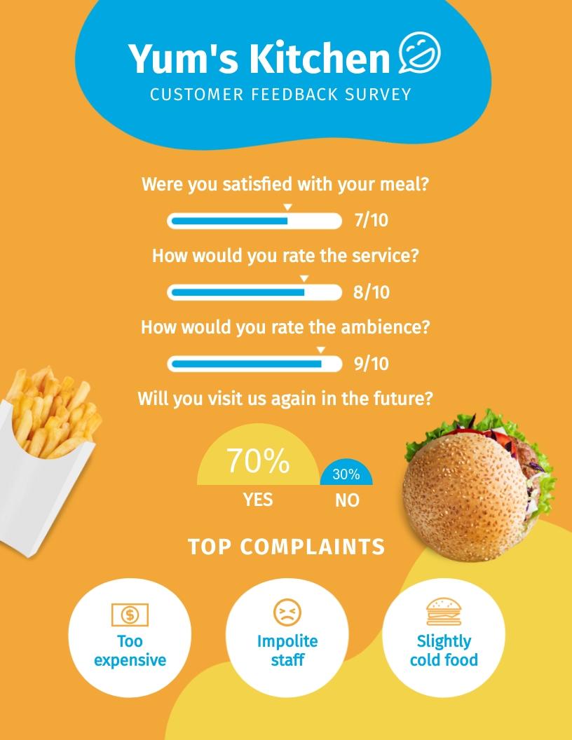 Restaurant Satisfaction - Survey Results Template