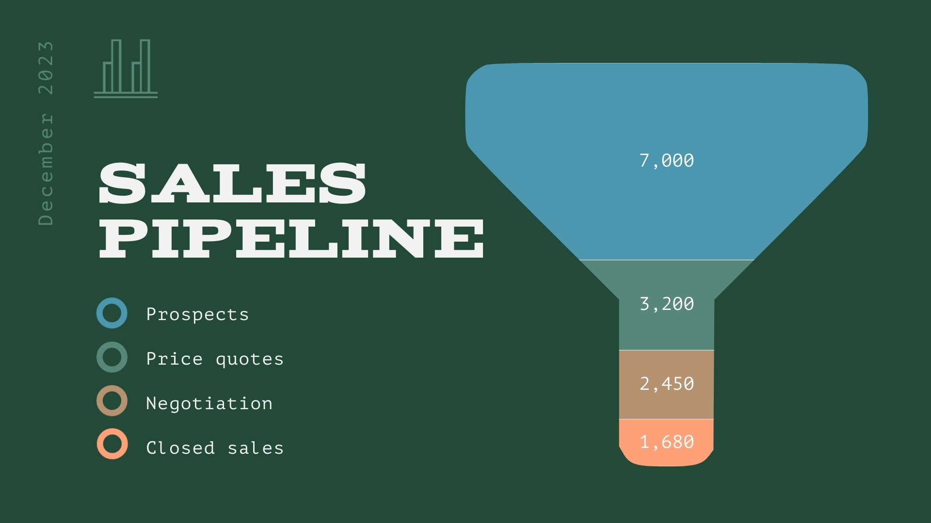 Sales Pipeline Funnel Chart Template