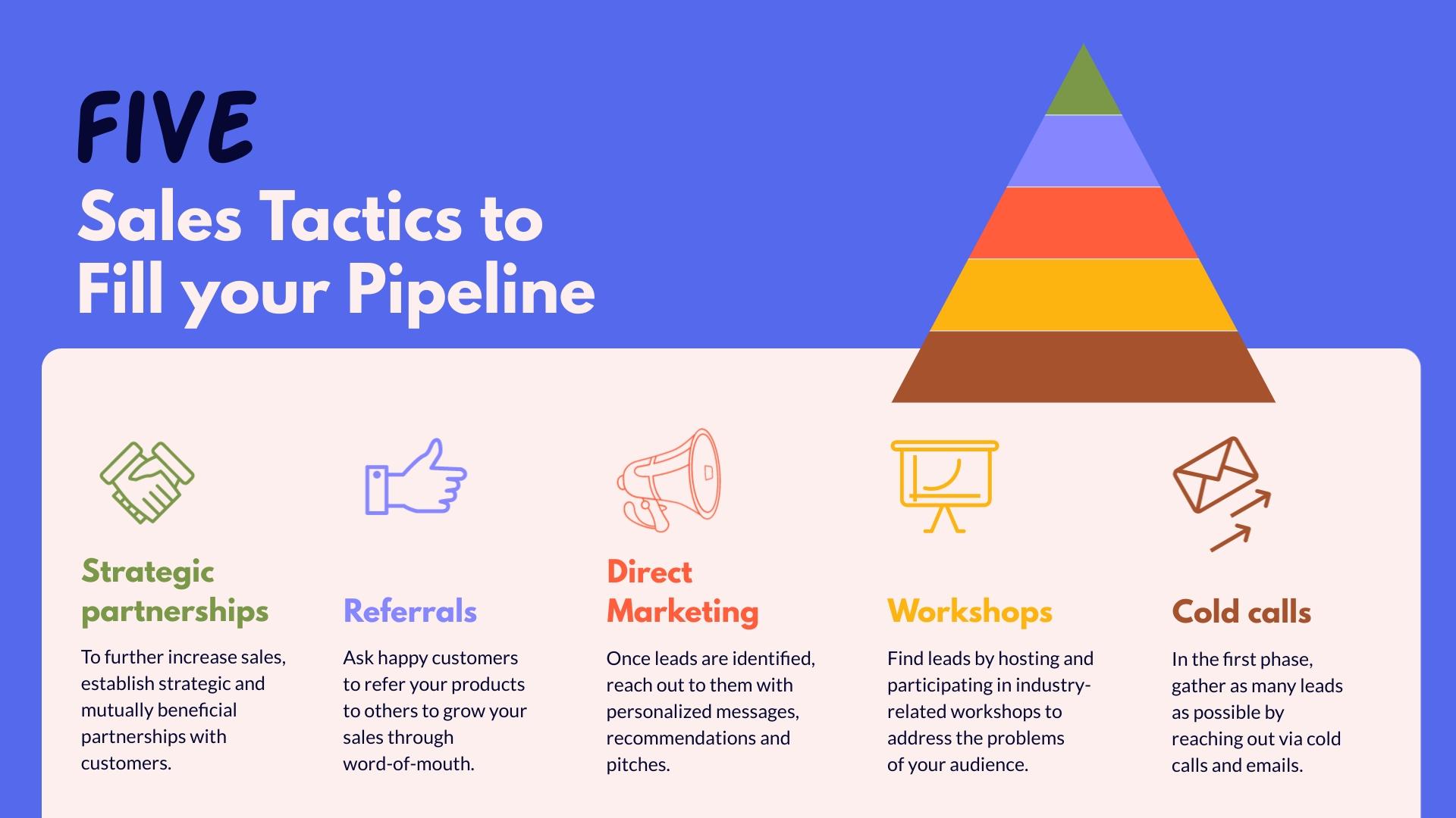 Sales Tactics - Pyramid Chart Template