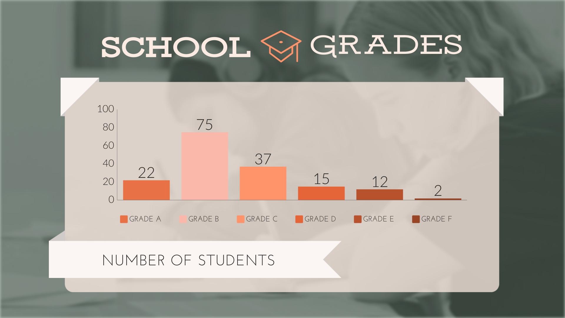 School Grades Bar Graph Template