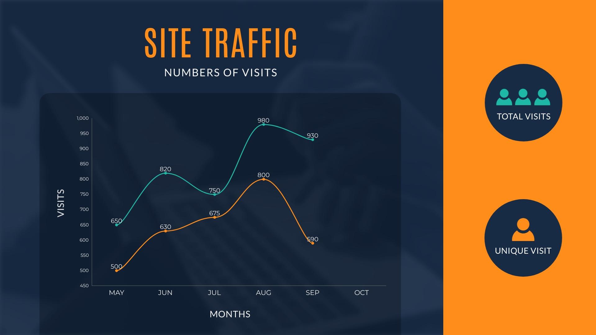 Site Traffic Line Graph Template