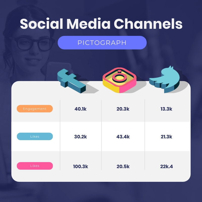 Social Media Engagement Pictograph Square Template