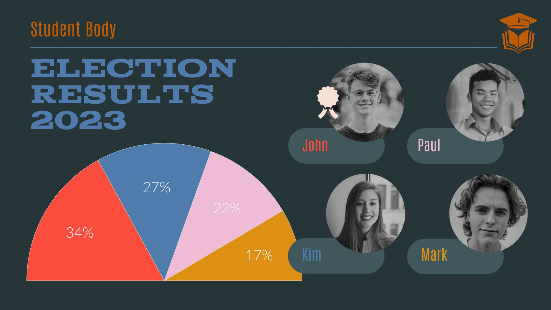 Student Election Pie Chart Template
