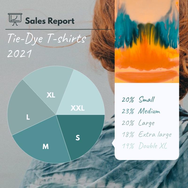 TShirt Sales Pie Chart Square Template