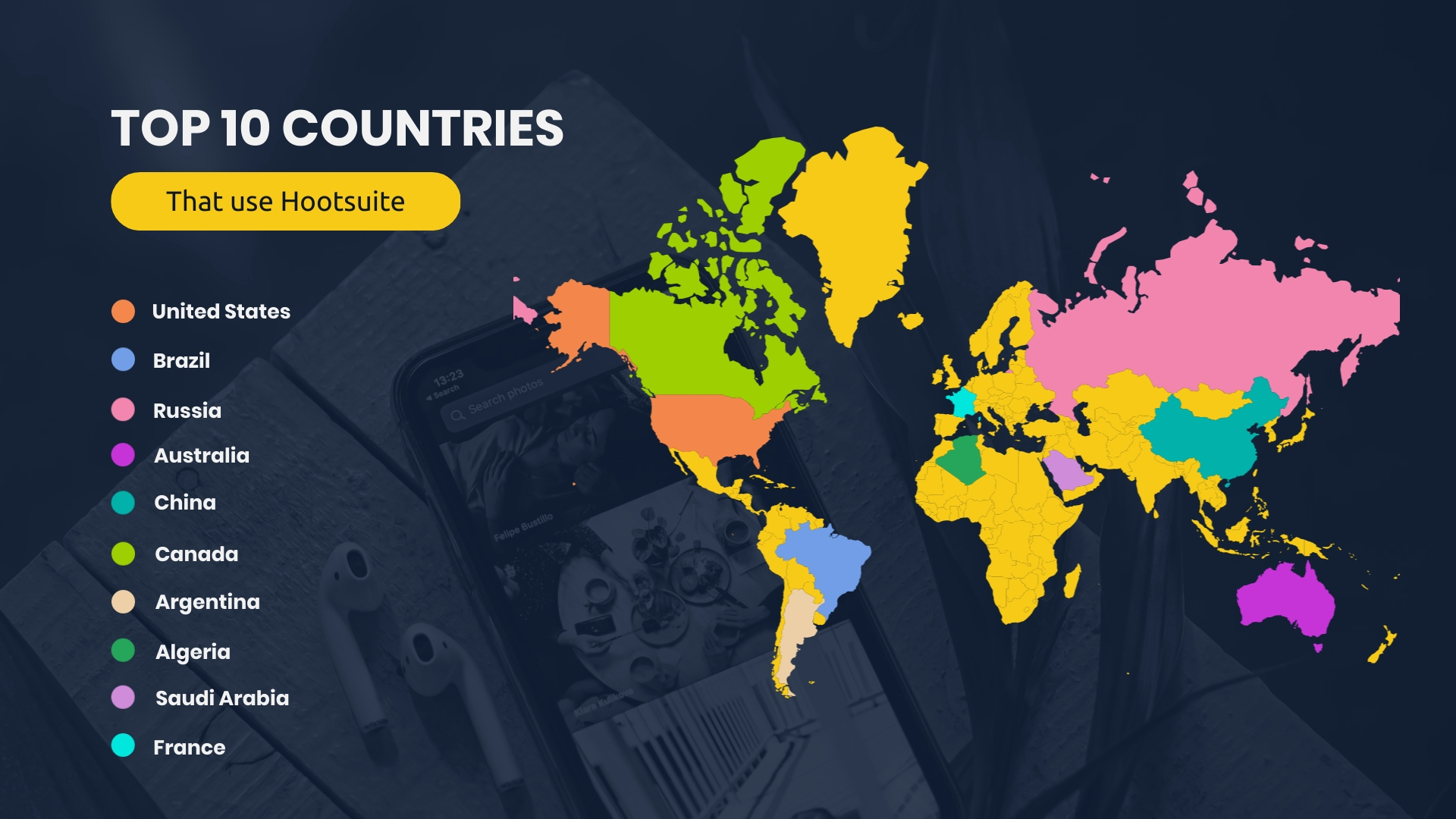 Top 10 Countries Map Template