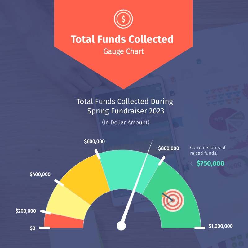 Total Funds Collected - Gauge Chart Template