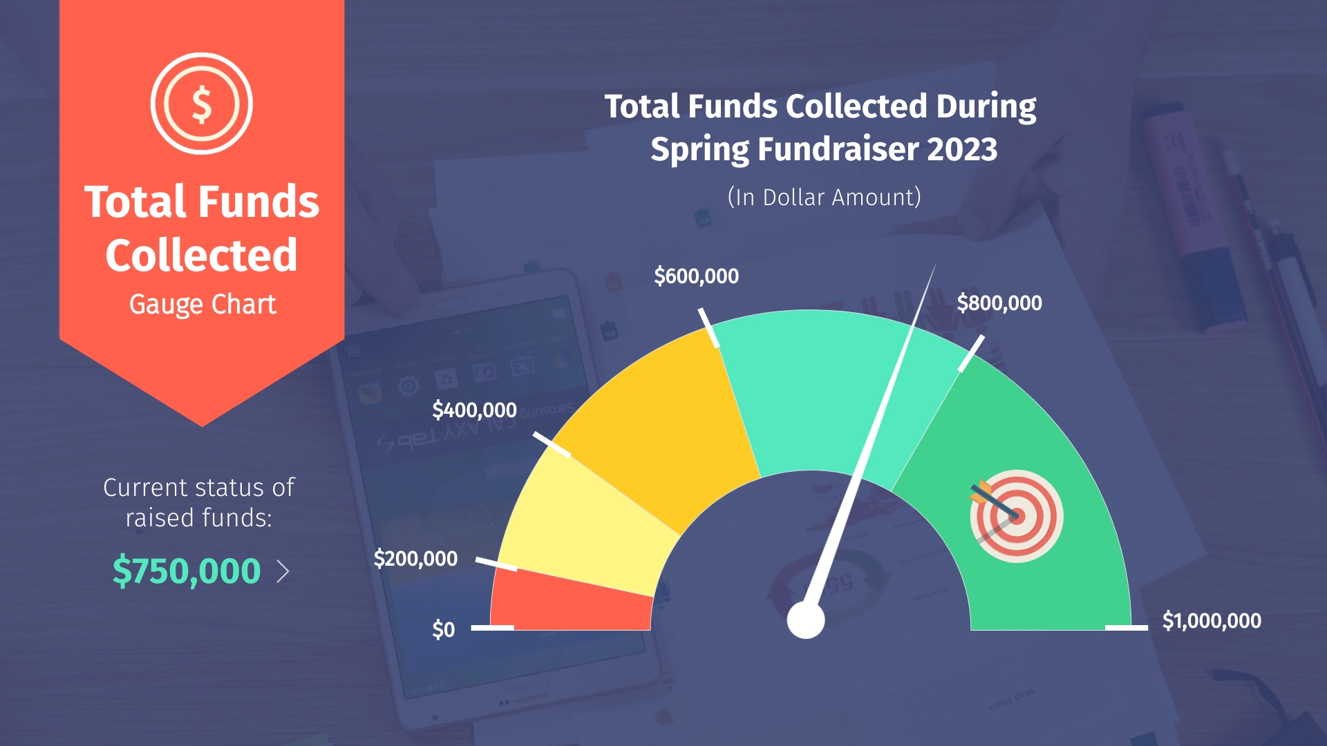 Total Funds Collected Gauge Chart Template