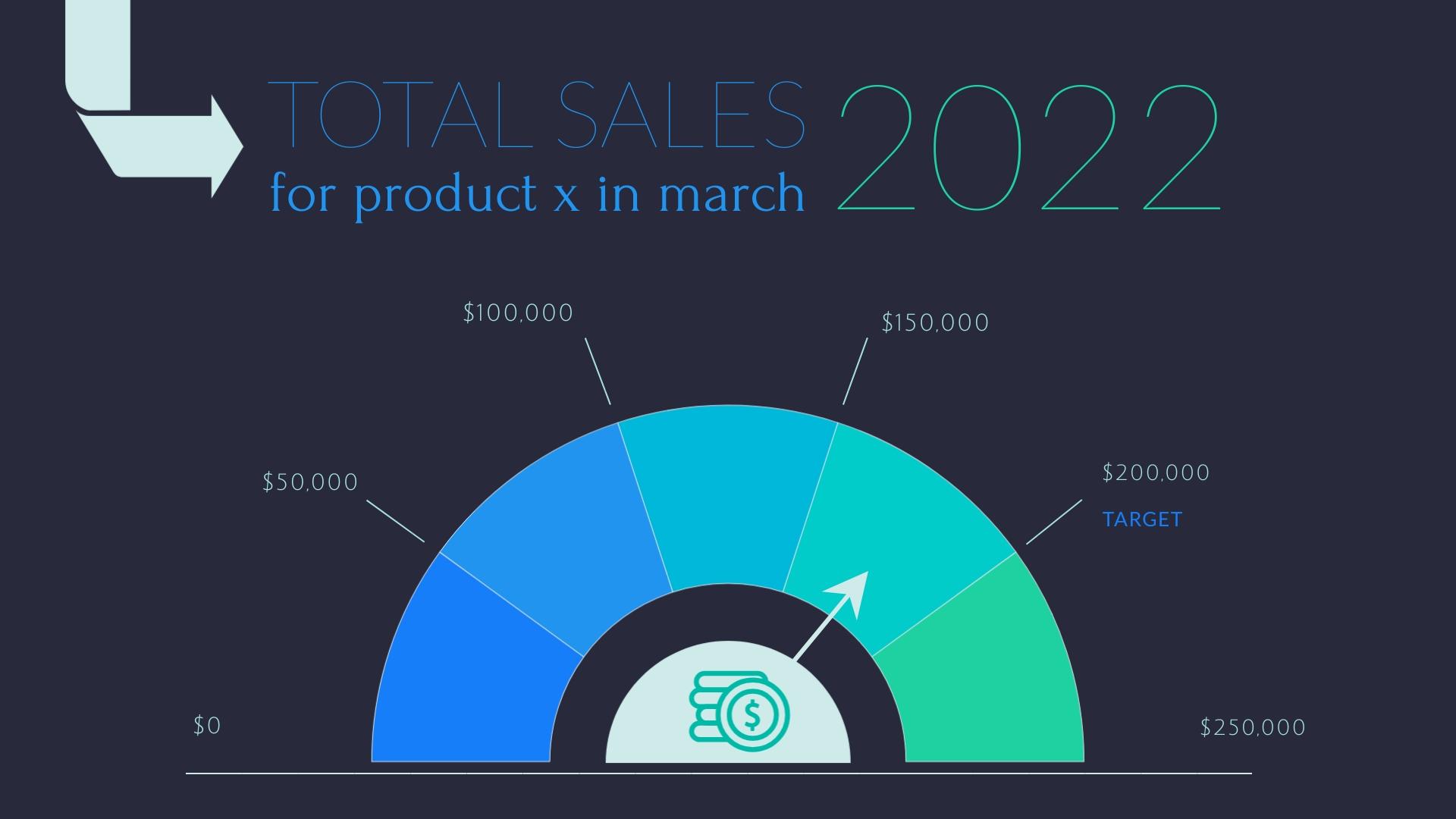 Total Sales Gauge Chart Template