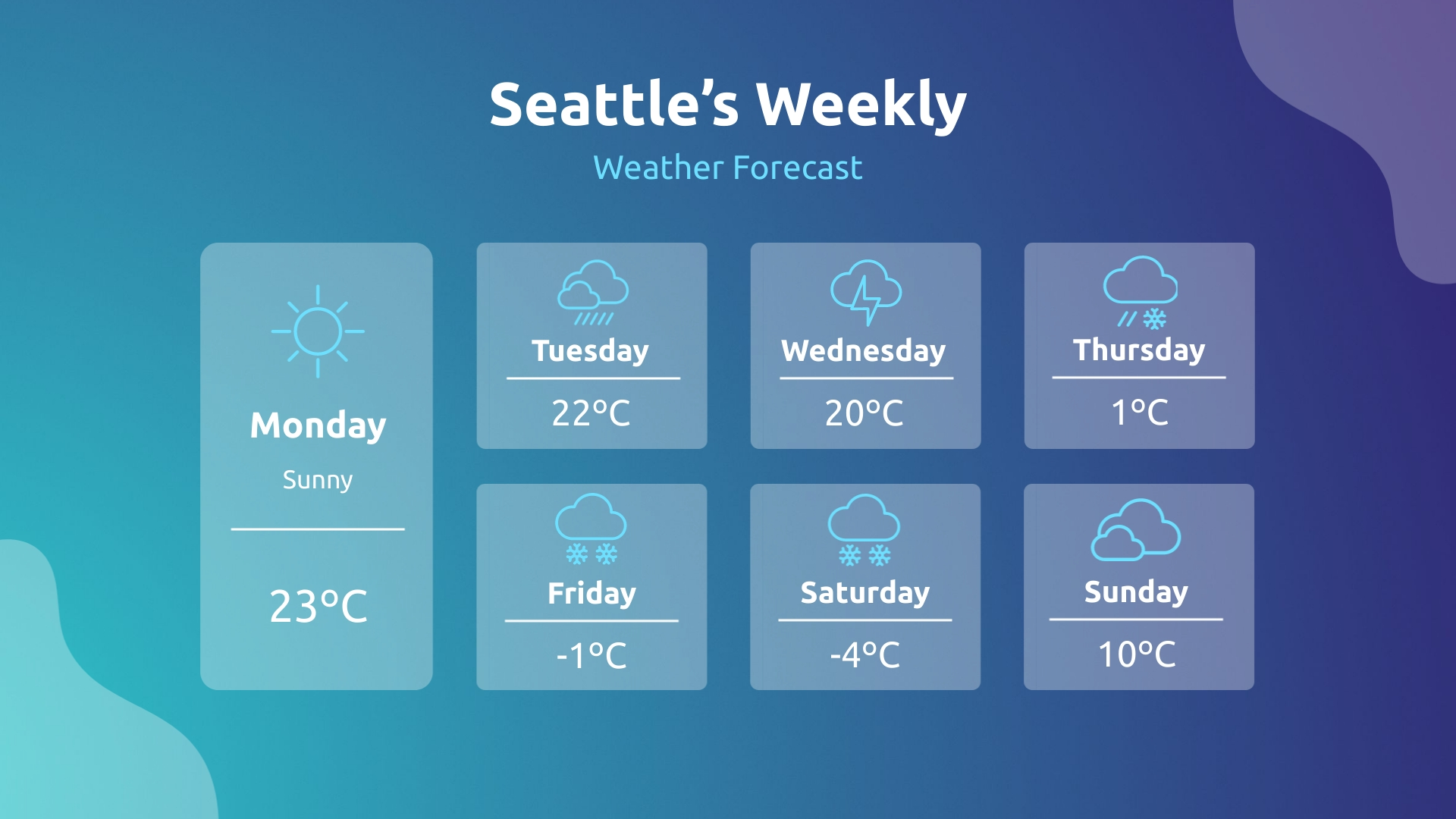 Weather Forecast Pictograph Template