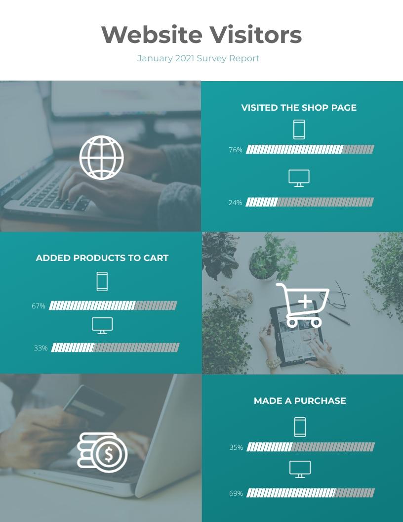 Website Visitors - Survey Results Template