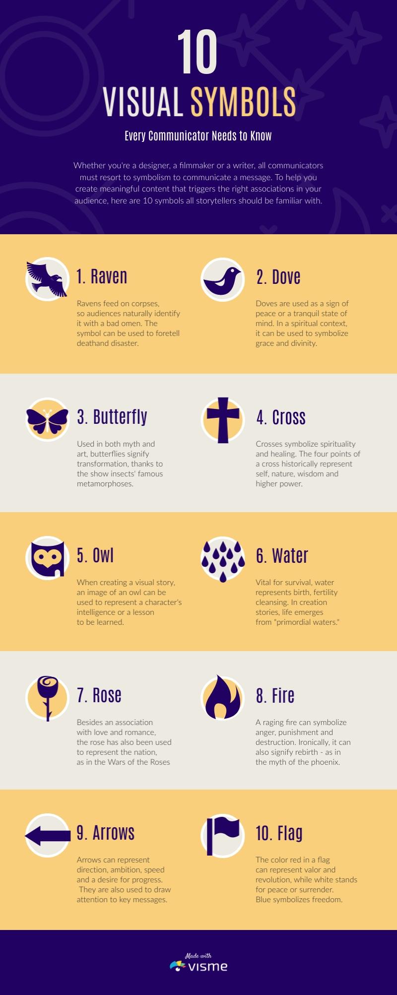 10 Visual Symbols - Infographic Template