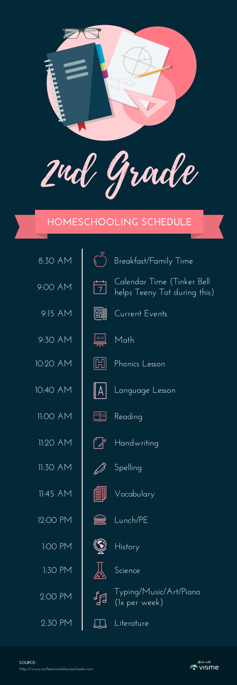 2nd Grade Homeschooling Schedule
