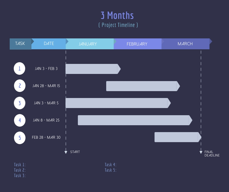 3-Month Project Timeline - Infographic Template