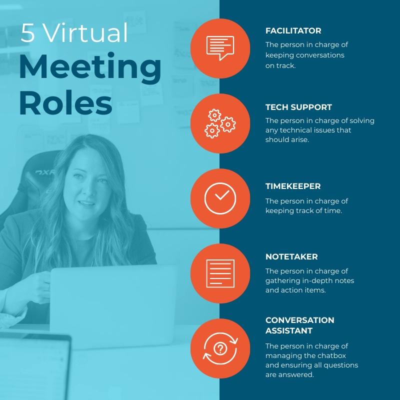 5 Virtual Meeting Roles