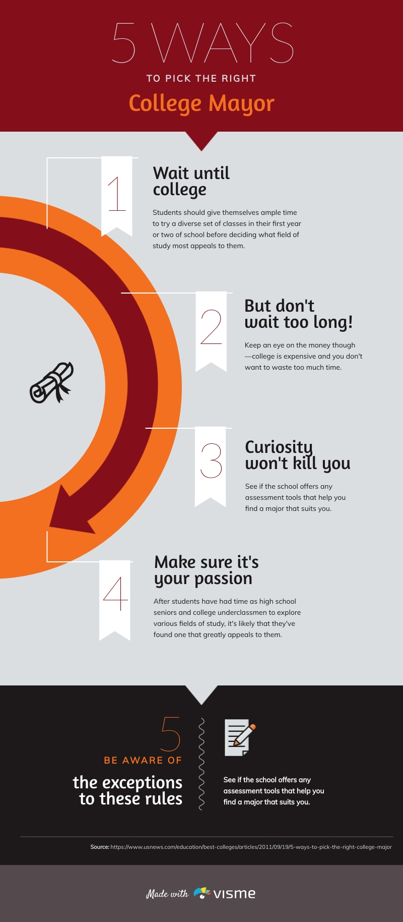 5 Ways to Pick the Right College Major - Infographic Template
