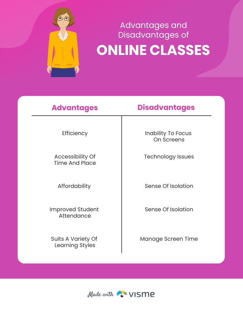 Advantages and Disadvantages of Online Classes T Chart  Template