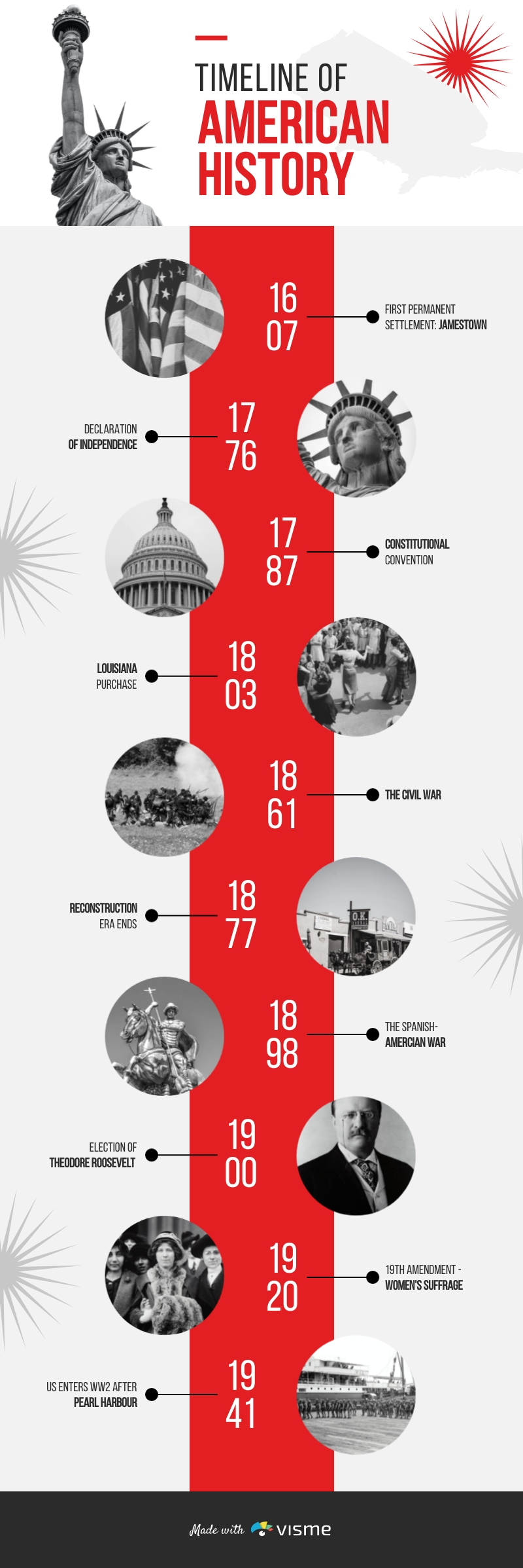 American History Timeline Infographic Template