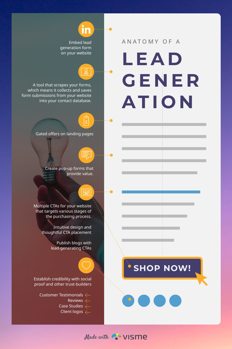 Anatomy of a Lead Generation - Infographic Template