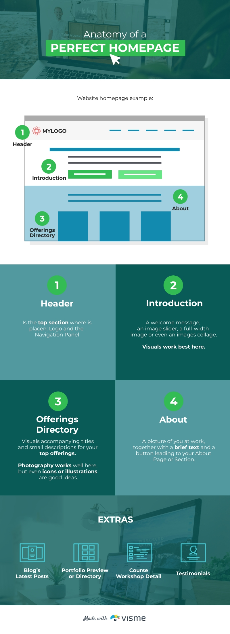Anatomy of a Perfect Homepage - Infographic Template