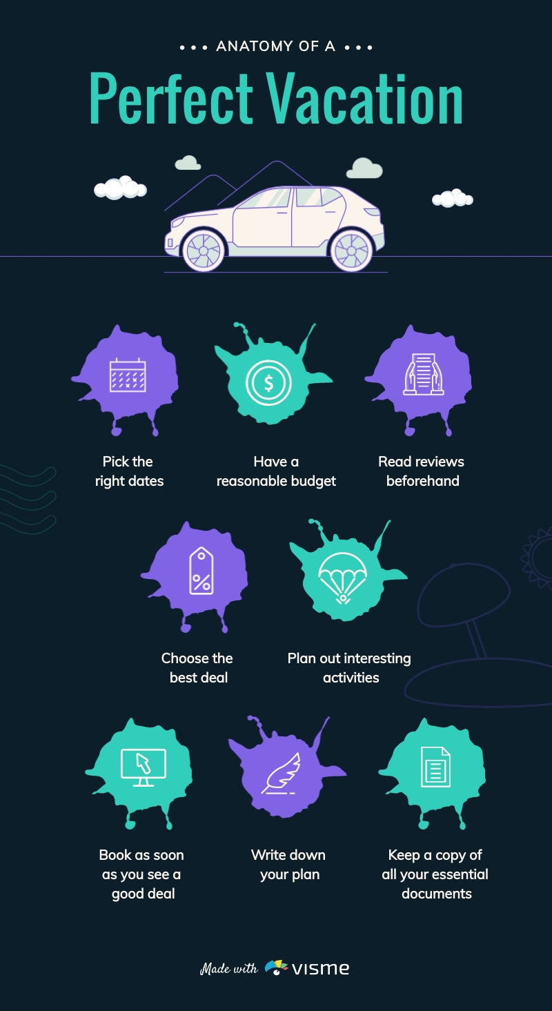 Anatomy of a Perfect Vacation Infographic