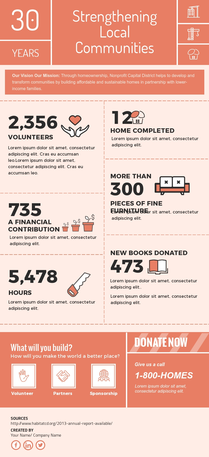 Strengthening Local Communities - Infographic Template