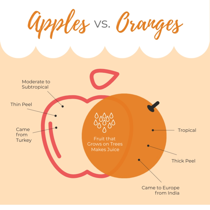 Apples vs Oranges Venn Diagram
