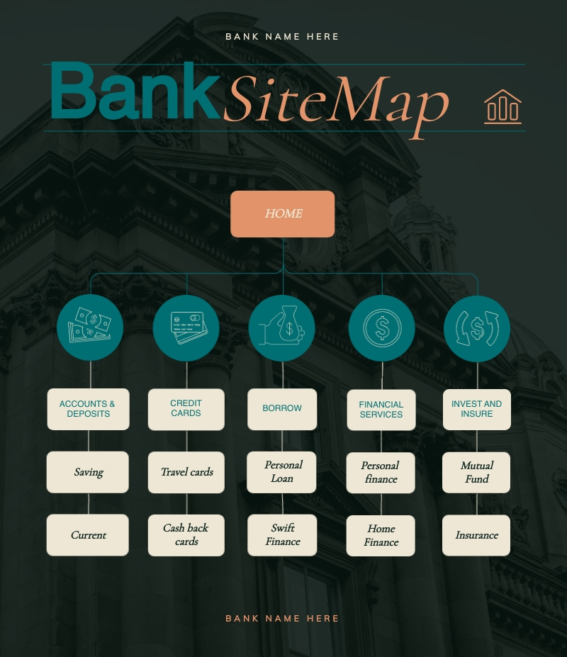 Bank Site Map Template