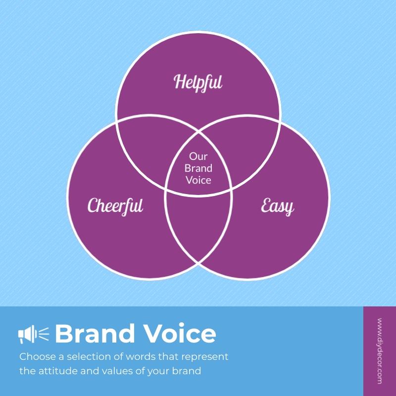 Brand Voice Venn Diagram - Infographic Template