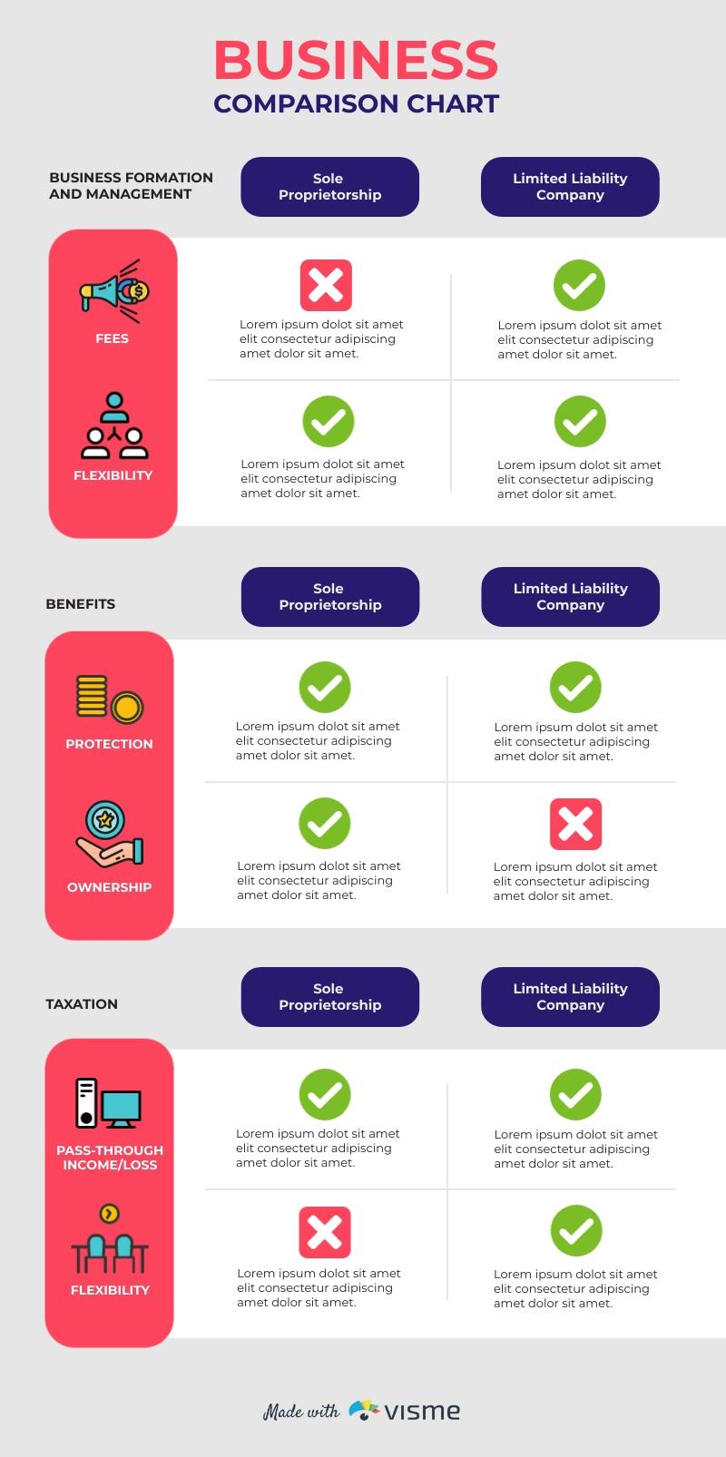 Product Comparison Chart Infographic Template Visme