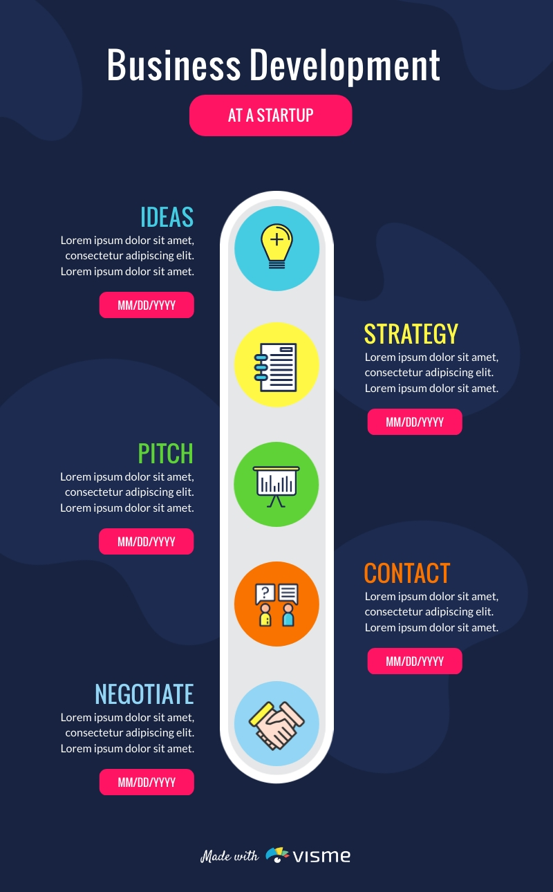 Stages in a Business - Infographic Template