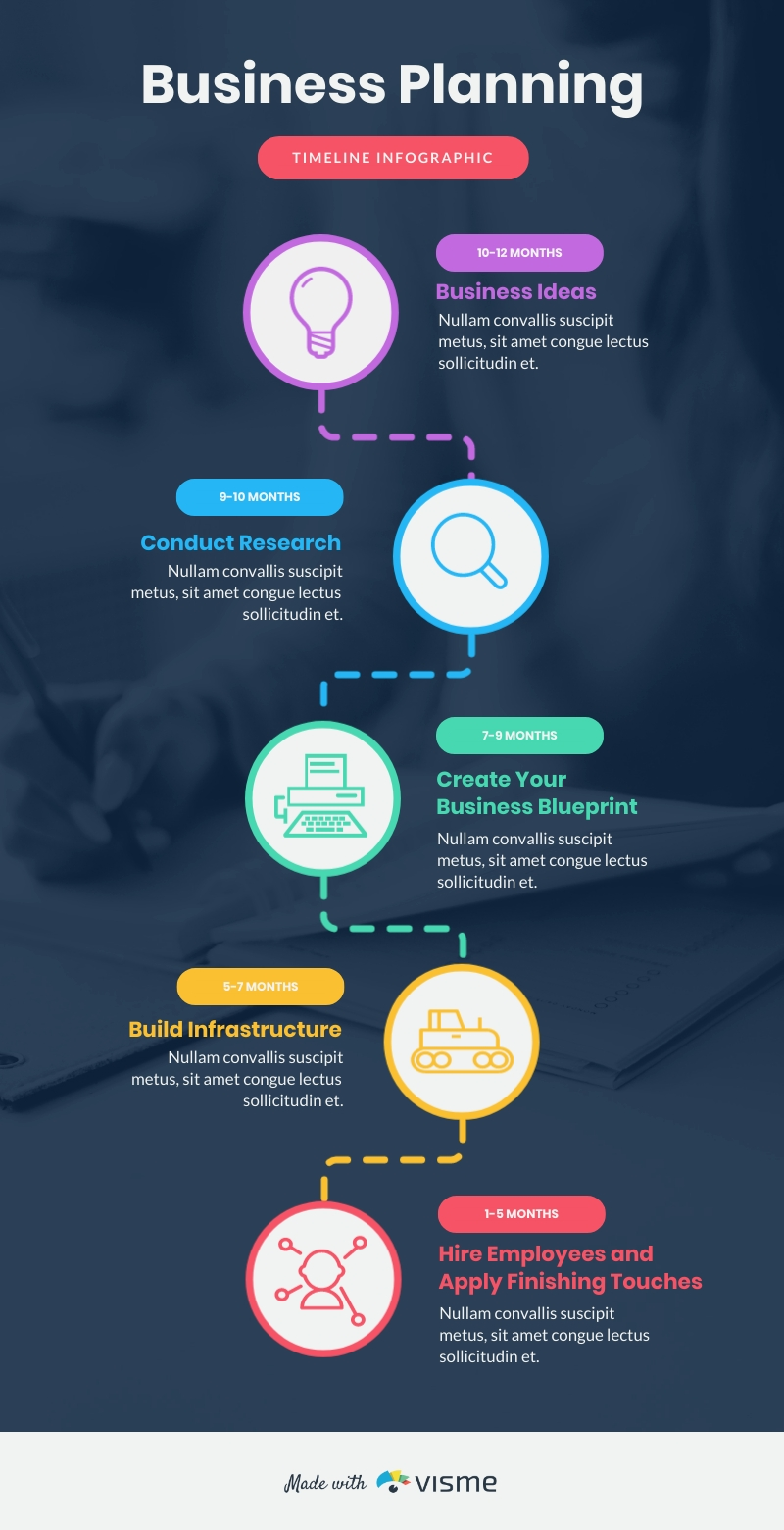 Business Plan - Infographic Template