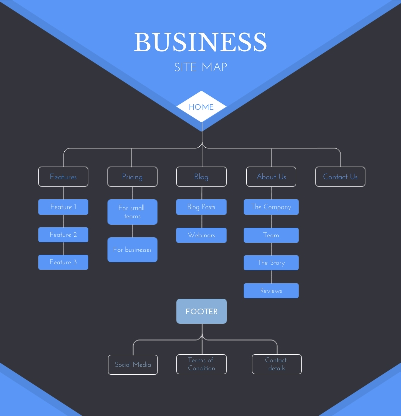 Business Site Map Template