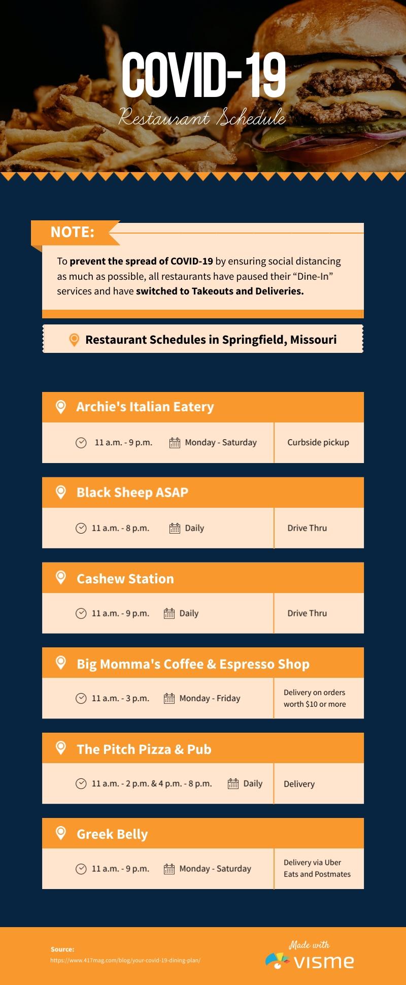 COVID 19 Restaurant Schedule