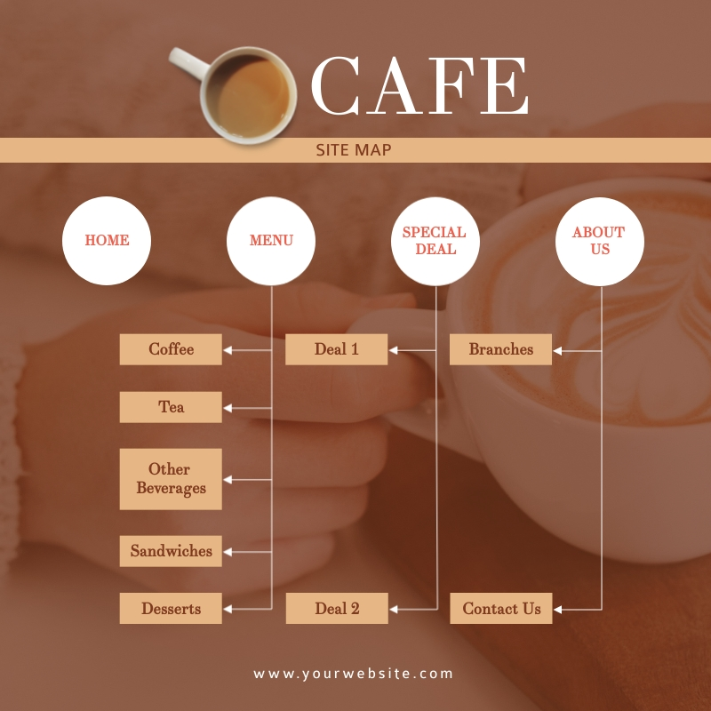 Cafe Site Map Template