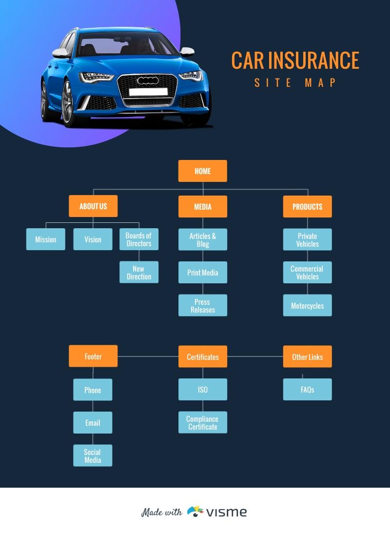Car Insurance Site Map Template