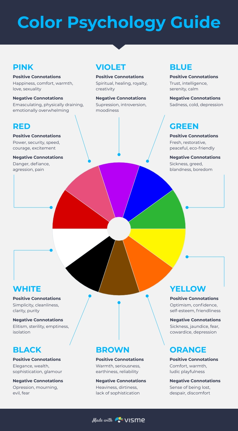 Color Psychology Guide - Infographic Template