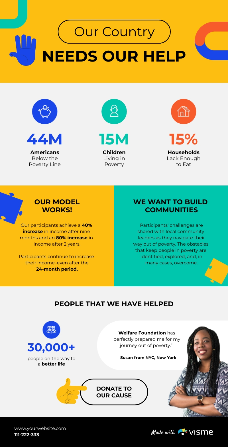 Community Support Infographic Template