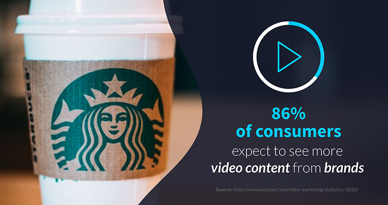 Branded Video Content Statistic - Infographic Template