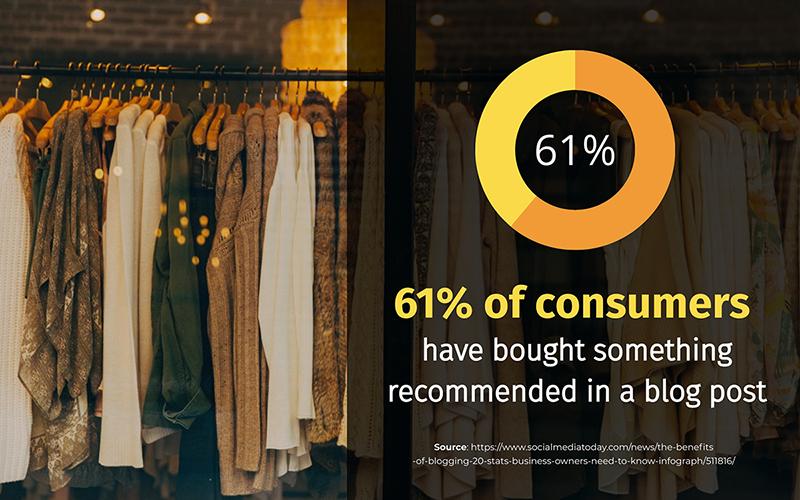 Content Marketing Statistics 6 Infographic Template