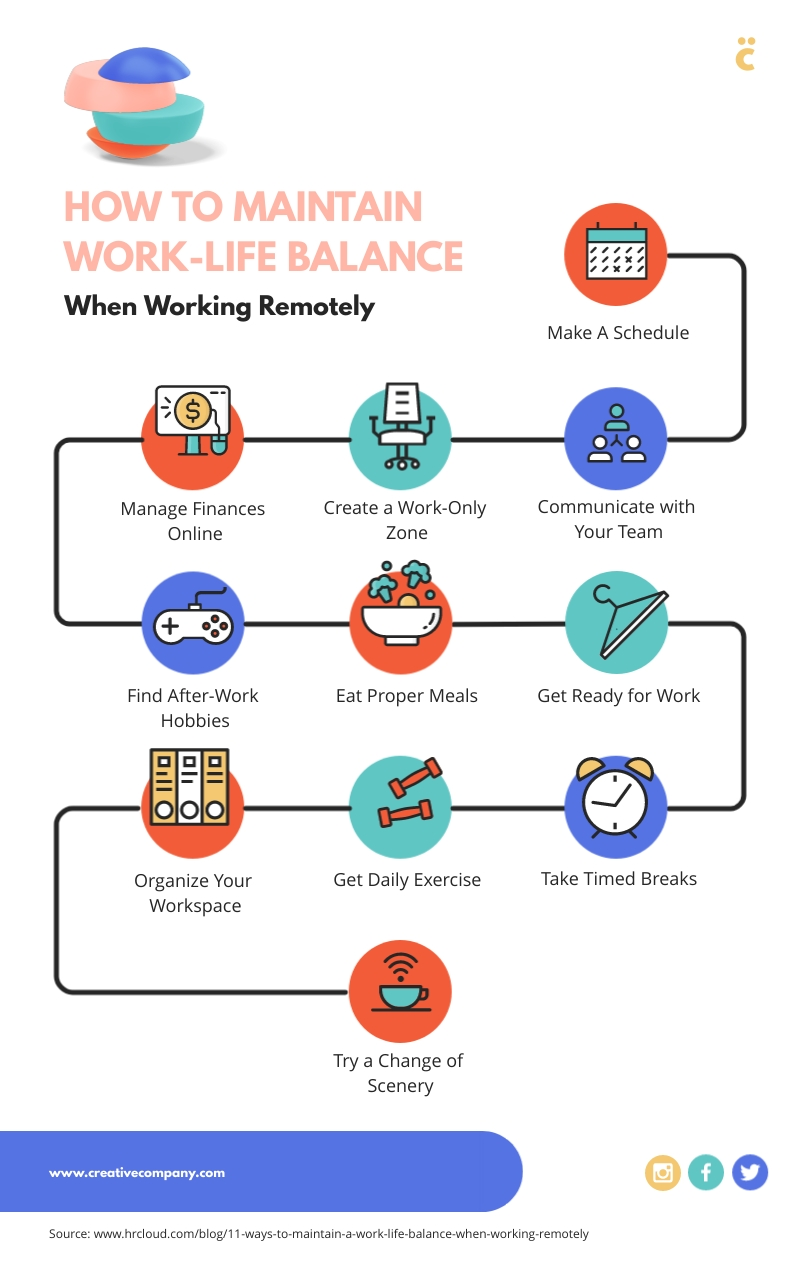 Creative Roadmap Infographic Template