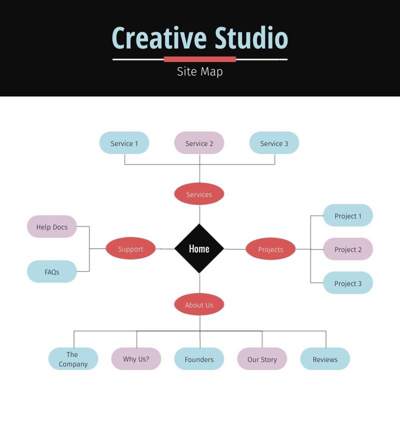 Creative Studio Site Map Template