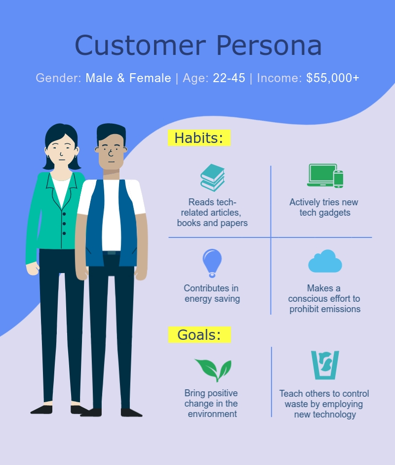 Customer Persona - Infographic Template