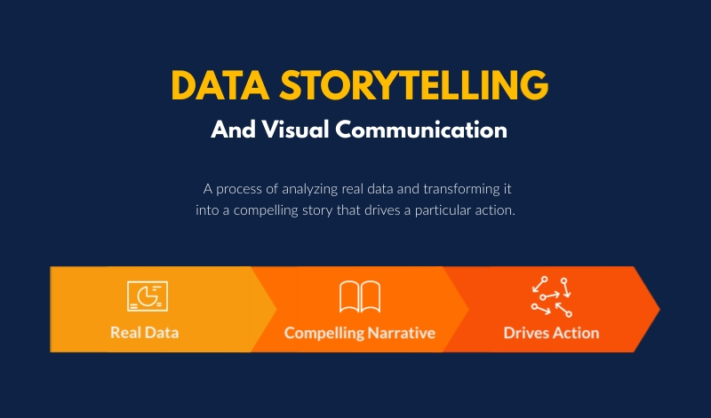 Data Storytelling - Infographic Template