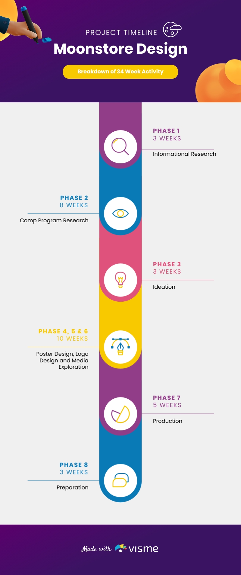 Design Project Timeline Infographic Template