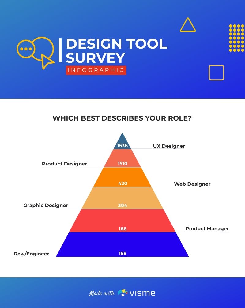 Design Tools Survey - Infographic  Template