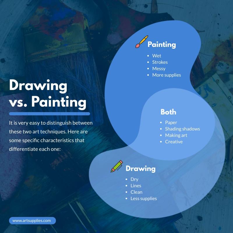Drawing vs. Painting Venn Diagram - Infographic Template