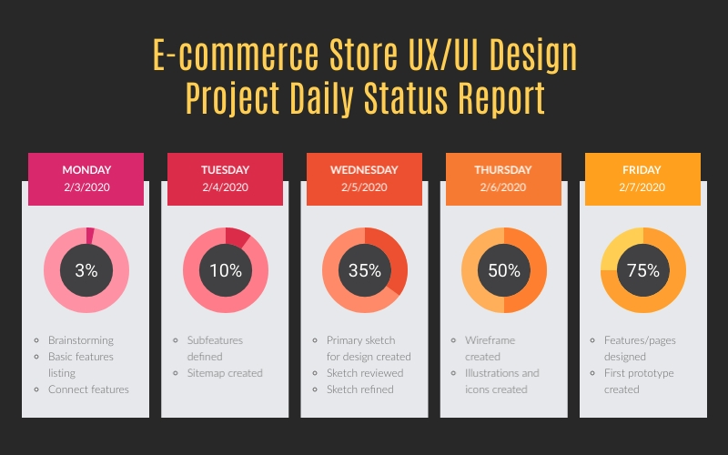 Ecommerce Store UX UI Design Project - Infographic Template