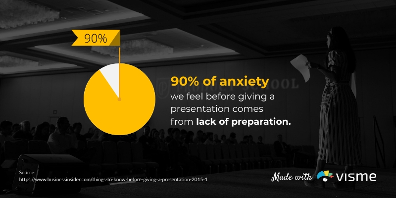 Public Speaking Preparation - Infographic Template